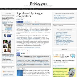 R preferred by Kaggle competitors