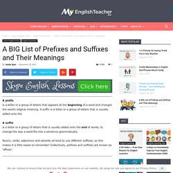 A BIG List of Prefixes and Suffixes and Their Meanings