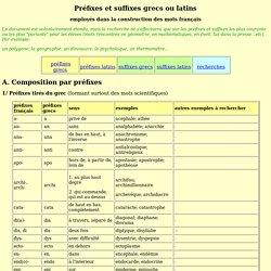 Préfixes et suffixes grecs ou latins: tableau