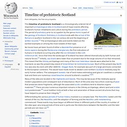Timeline of prehistoric Scotland