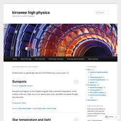 kirrawee high physics