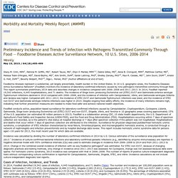 CDC MMWR 15/05/15 Preliminary Incidence and Trends of Infection with Pathogens Transmitted Commonly Through Food — Foodborne Diseases Active Surveillance Network, 10 U.S. Sites, 2006–2014
