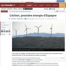 L'éolien, première énergie d'Espagne