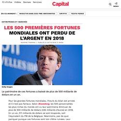 Les 500 premières fortunes mondiales ont perdu de l'argent en 2018