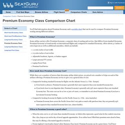 Premium Economy Class Comparison Chart - SeatGuru