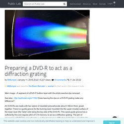 Preparing a DVD-R to act as a diffraction grating