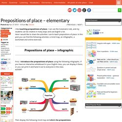 Prepositions of place - elementary