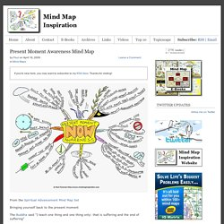 Present Moment Awareness Mind Map