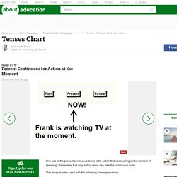 Tenses Chart - Present Continuous Tense - Visual Chart of Tenses for ESL learners and classes
