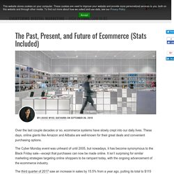 The Past, Present, and Future of Ecommerce (Stats Included)