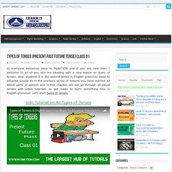 Types Of Tenses Shown Present Past Future Tense - English Tutorial 01