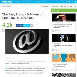 The Past, Present & Future of Email [INFOGRAPHIC]