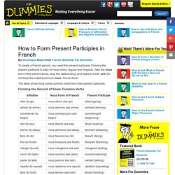 How to Form Present Participles in French