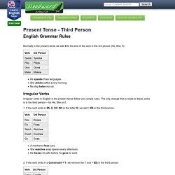 Present Tense Verbs in Third Person - English Grammar