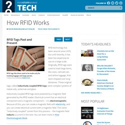 RFID Tags Past and Present - How RFID Works
