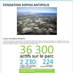 Présentation de la technopole Sophia-Antipolis