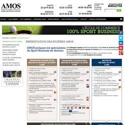 Présentation des filières Amos - L'école de Commerce du Sport Business
