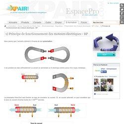 Présentation des moteurs électriques - Principe de fonctionnement des moteurs électriques