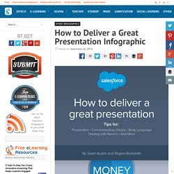 How to Deliver a Great Presentation Infographic