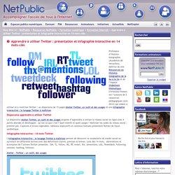 Apprendre à utiliser Twitter : présentation et infographie interactive en 14 mots-clés