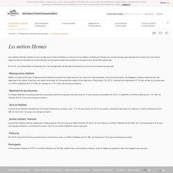 Les métiers Hermès - Présentation générale du groupe - Hermès Informations Financières