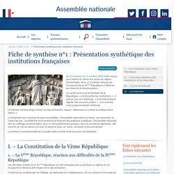 Présentation synthétique des institutions françaises