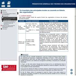 Présentation générale des théories des organisations - Un inventaire des principales écoles ou courants en théorie des organisations