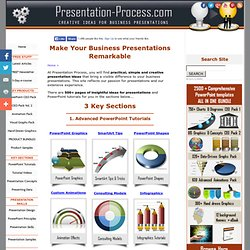 Presentation Process | Creative Presentations |PowerPoint Diagrams
