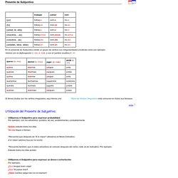 Aprender conjugaison espagnol for Conjugaison espagnol hablar