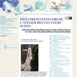 Eau Water Zone : IDEES PRESENTEES LORS DE L'ATELIER DEUX ET LEURS SUITES