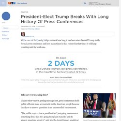 Widget- Trump's Latest Press Conferences / Tweets