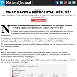 What Makes a Presidential Résumé?