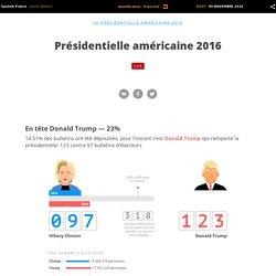 Présidentielle américaine 2016