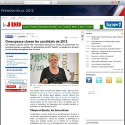 Greenpeace classe les candidats à la présidentielle en fonction de leur politique énergétique