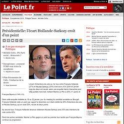 Présidentielle: l'écart Hollande-Sarkozy croît d'un point