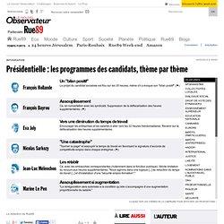 Présidentielle: les programmes des candidats, thème par thème