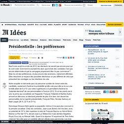 Présidentielle : les préférences