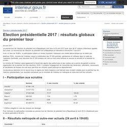 Election présidentielle 2017 : résultats globaux du premier tour / Election présidentielle 2017 / Elections - Ministère de l'Intérieur