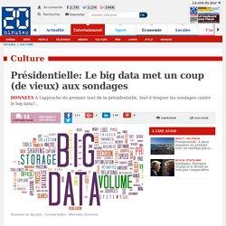 Présidentielle: Le big data met un coup (de vieux) aux sondages