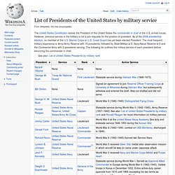 List of Presidents of the United States by military service