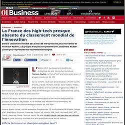La France des high-tech presque absente du classement mondial de l'innovation