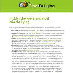 Incidencia/Prevalencia del ciberbullying