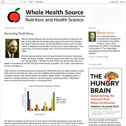 Whole Health Source: Preventing Tooth Decay
