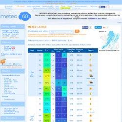 Météo Lattes (34970) - Prévisions gratuites 10 jours (Hérault)