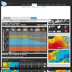 Surf report Le kérou (29) météo plage 8 jours pour Le kérou (29), météo surf, prévisions de houle , vent, températures , horaire marées, index UV pour Le kérou (29)
