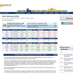 Gold, USD, Price gold, Silver, US Dollar, Oil, Platinum - Kitco KGX