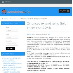 Oil prices extend rally, Gold prices rise 0.24% – Commodity Intraday Tips