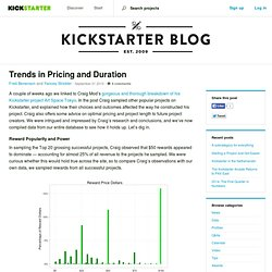 Trends in Pricing and Duration » The Kickstarter Blog