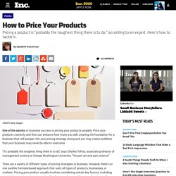 Pricing Guide: How to Price Your Products