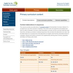 Primary curriculum content « English for the Australian Curriculum